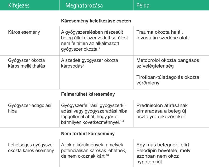 az oszteokondrozis legújabb gyógyszerei