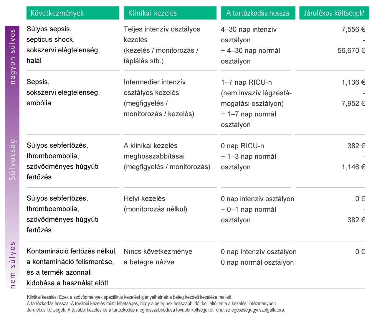 Antibiotikum-ellenállás – Wikipédia